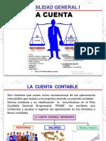 05 LA CUENTA CONTABLE-1.pdf