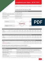 Normes Européennes Pour Chapes – NF.en.13.813.2003