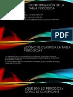 Conformación de la tabla periódica.pptx