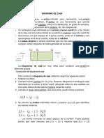 Diagrama de Caja y Curtosis