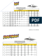 Fiberman Grating Load Tables