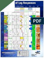 Atlas of Log Responses.pdf