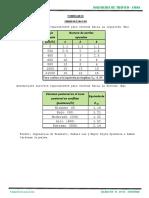 Formulario Semaforizacion Ing Civil-UMSS CivilGeeks