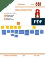 UNIVERSIDAD CATOLICA DE CUENCA SISTEMA DE INFORMACION MAPA CONCEPTUAL.docx