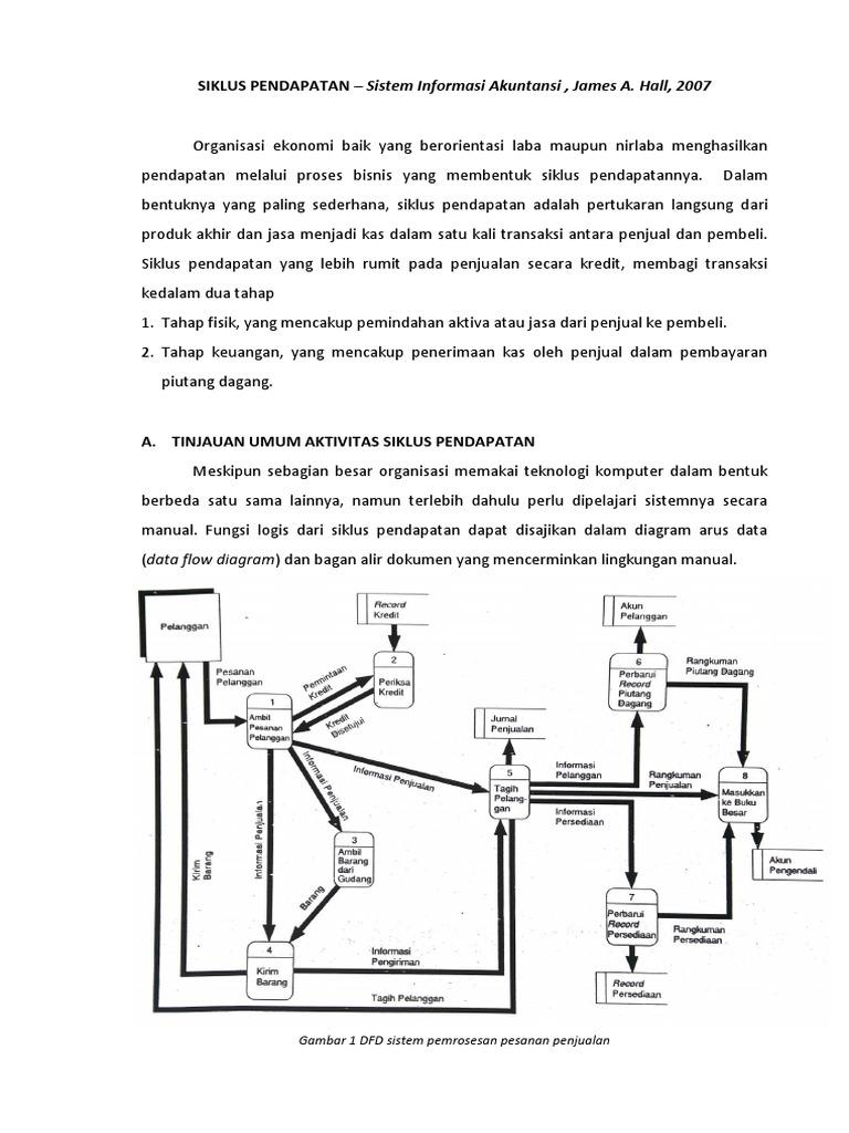 300935643 siklus pendapatancx ccuart Choice Image