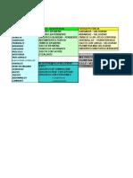 Talleres 2011 Planificacion a.t.r
