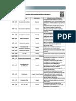 Cronograma de Taller de Investigacion y Reporte de Incidentes