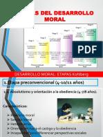 Etapas Del Desarrollo Moral