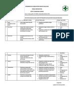 9.2.1.5.a. Rencana Perbaikan Pelayanan Klinis Yang Prioritas