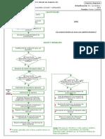 Guías de Trámites Para Iniciar y Operar Un Negocio