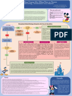 Disneyland - Globalization Strategy Presentation