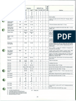 Hastelloy Corrosion Resistance Page 21-40