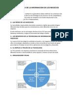 TECNOLOGIA DE LA INFORMACION DE LOS NEGOCIOS