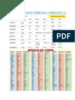 Lista de Verbos en Ingles