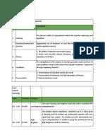 RUBICS-For-Progress-Report.docx