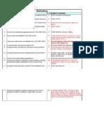 ISO 9001 2015 Checklist (Marketing)