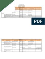 Final Exam Schedule Sem 20152016-1.pdf