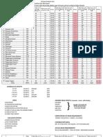 Harmonized Schedule of MDA 2018
