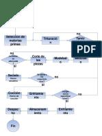 Diagram de Fulio Ladirllos