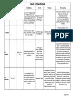 Tabela farmacotécnica.pdf