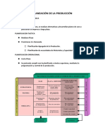 Notas de Clase Planeacin de Produccin1