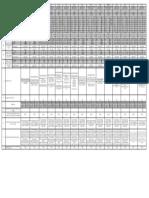 Trai Format AP PDF
