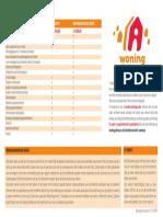 Aankoopbegeleiding Woningadviseurs 2018.pdf