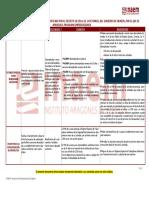 CUADRO Autonomos 2014-2