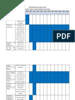 Modelo PARA Cronograma y Presupuesto