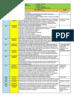Cuadro de Analisis de Los Primeros 29 Articulos de La Constitucion de Los Estados Unidos Mexicanos