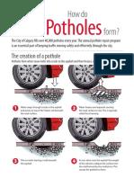 How do potholes form?