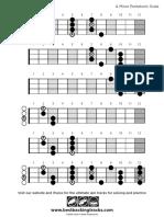 Bbt Bass Scale Minor Pentatonic A