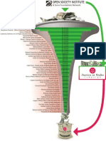 Justice at Stake Funnel Chart