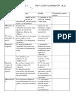 Proyecto 9 Formato