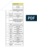 Important Sections Taxation