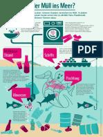 Infografik_Muell_im_Meer.pdf