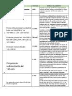 Descripcion de Trabajos Adicc 06