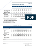 Central Bank's Economic & Social Statistics 2017z
