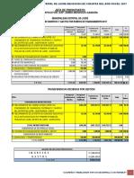 Rendicion de Cuentas 2017
