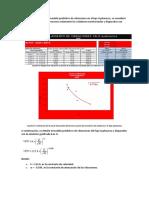 Modelo Predictivo de Vibraciones