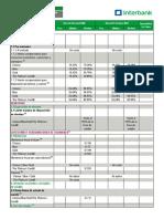 Interbank Peru - Informacion de tarjetas de crédito