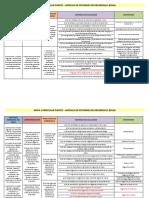 Mapa Curricular Puente – Modulo 0487 - Entornos de Desarrollo