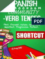 Spanish Classroom Community Spanish Verb Tenses Shortcut
