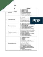 Economía Empresarial..docx