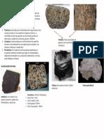 1.2 Tipos de Rocas y Textura