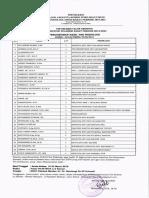 Pengumuman Hasil Tes Psikologi Seleksi Calon Anggota KPU Sulbar