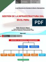 MTC Gestion Vial WalterZecenarroMateus
