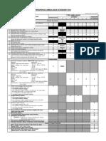 Spesifikasi Amb Std, Internasional Dan Transport Depkes