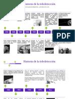 Historia de La Teledetección
