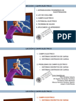 3a.Campo eléctrico. Sistemas discretos de carga.pdf